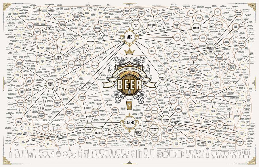 Gli stili della birra